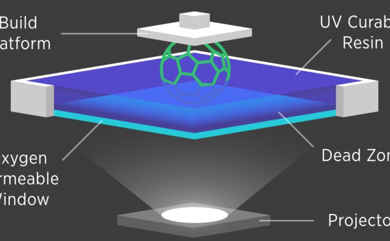طابعة مائية ثلاثية الأبعاد تنهي الطباعة خلال دقائق