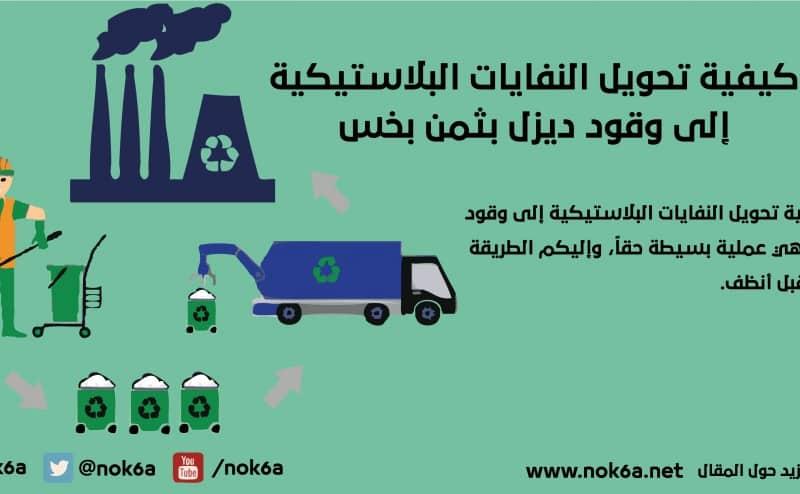 كيفية تحويل النفايات البلاستيكية إلى وقود ديزل بثمن بخس؟