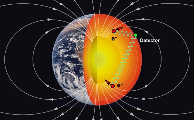 العلماء يكتشفون القوة الخامسة في الطبيعة