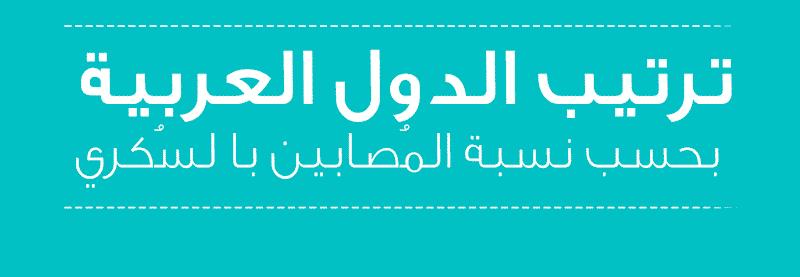 إنفوجرافيكس: ترتيب الدول العربية حسب الإصابة بمرض السكري لكل دولة!