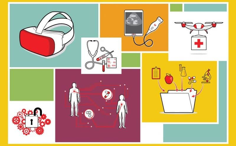 12 ابتكار ستغير الرعاية الصحية والطب في 2020